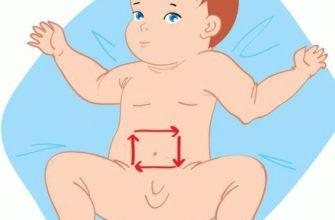 massage du ventre pour les coliques